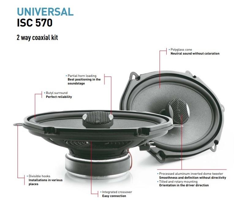 Car Audio Speakers Focal ISC570